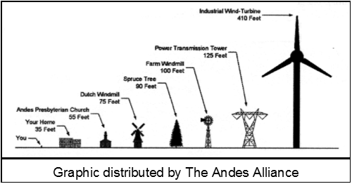 MORE SPIN ON WIND TURBINES  — December 2006